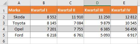 3 sposoby na transponowanie danych w Excelu