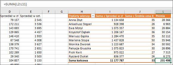 Excel - Tabela przestawna - pole obliczeniowe
