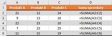 Zmiana nagłówków kolumn z liter na liczby W1K1